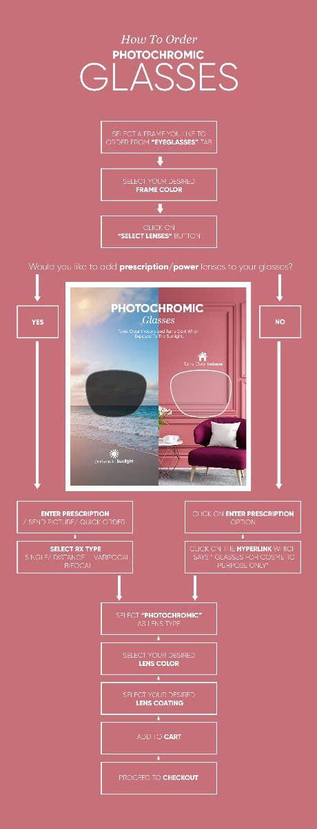 Photochromic Glasses Info