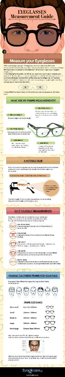 Frame Measuring Guide