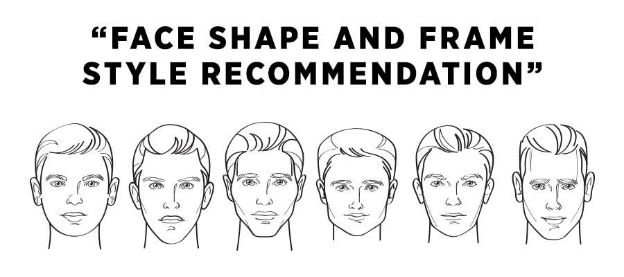 Face Shapes and Frame Style Recommendation