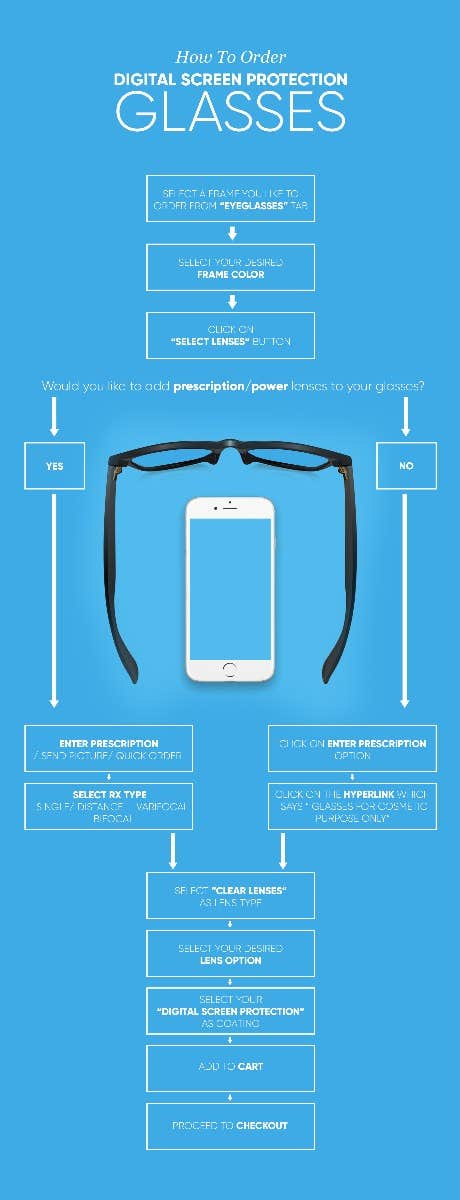HOW TO ORDER THE BLUE LIGHT BLOCKING GLASSES ONLINE