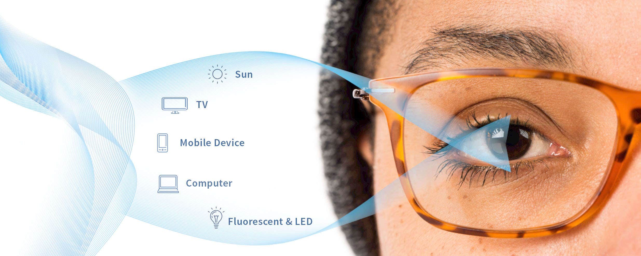 Effects of Blue Light & It's Protection